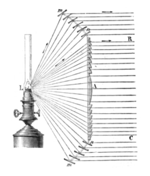 220px-fresnel_lighthouse_lens_diagram